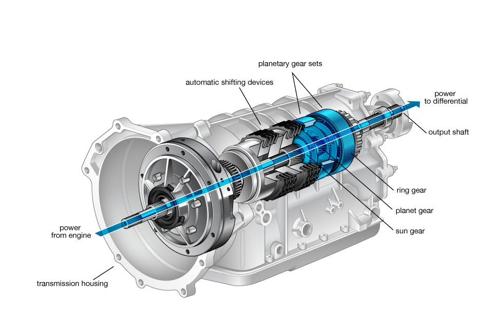 Automatic Transmission Car Parts