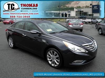 Used Hyundai Sonata for $20,406
