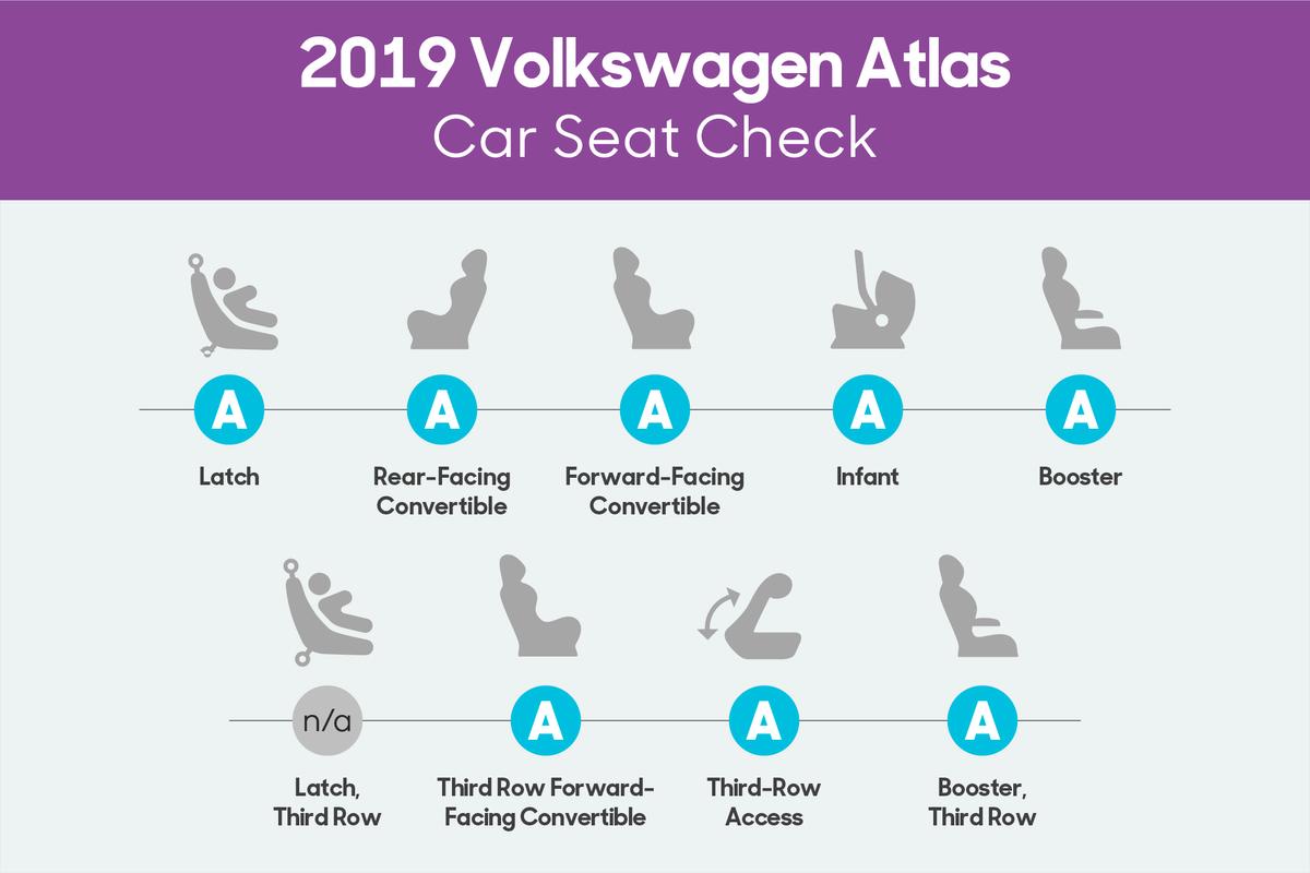 01-volkswagen-atlas-2019-csc--scorecard.png