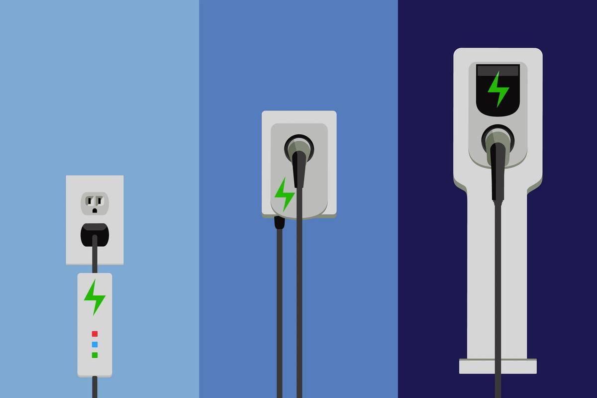 EV-charging-levels-explained-1.jpg