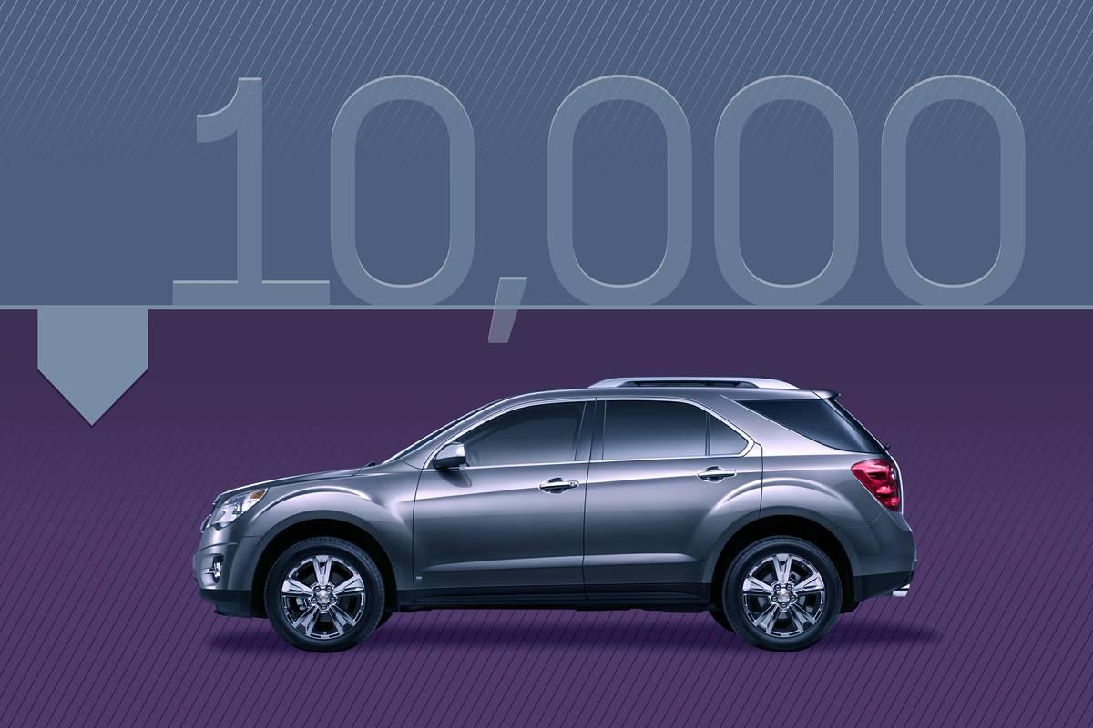best-cars-under-10K.jpg