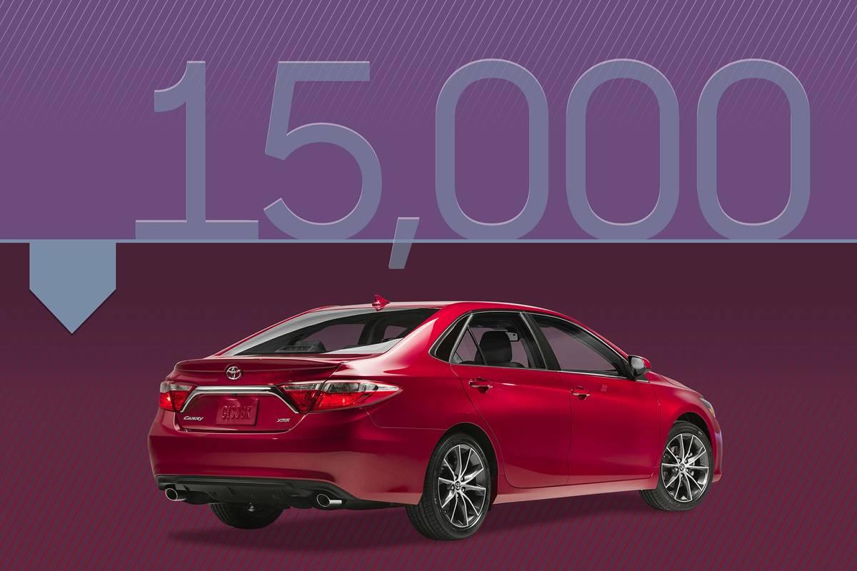 best-cars-under-15K.jpg