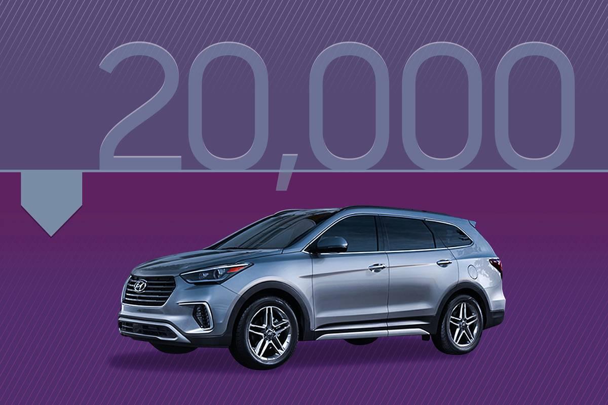 best-cars-under-20K.jpg
