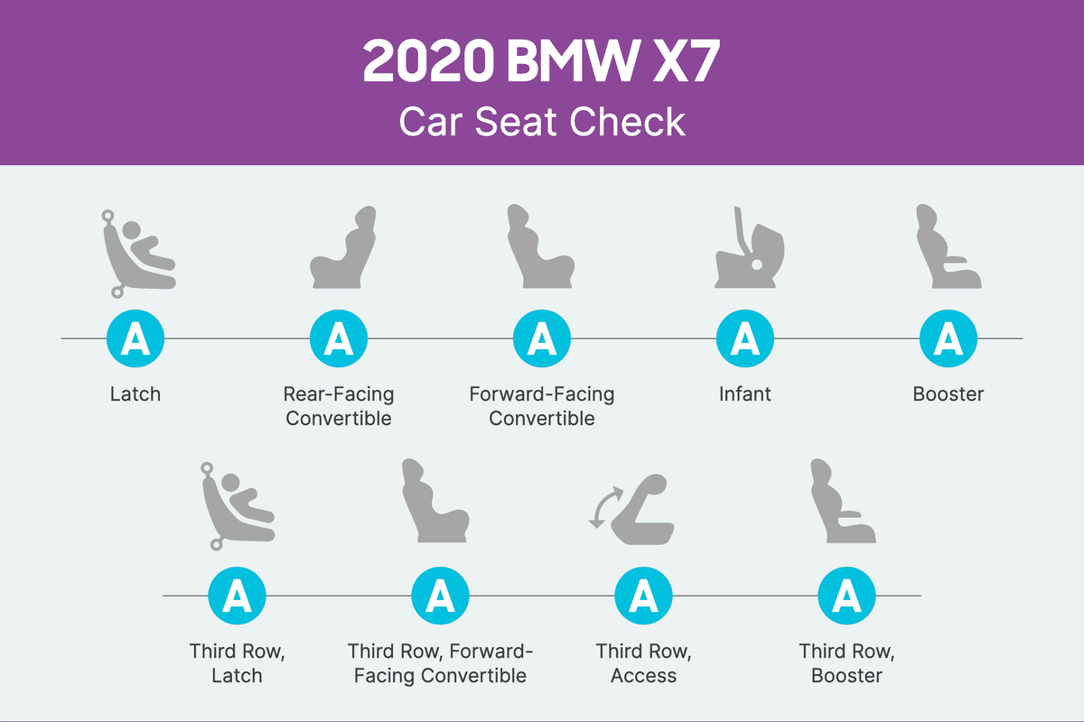 bmw-x7-2020-csc-scorecard.png