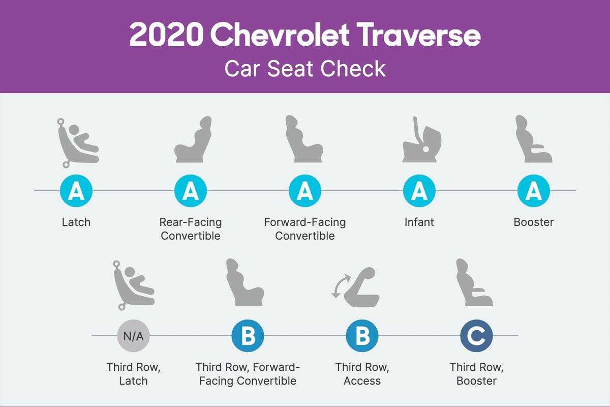 chevrolet-traverse-2020-csc-scorecard.png