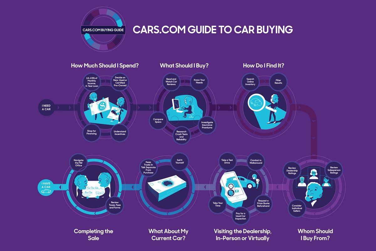 consumer-buying-art-9.16-1.jpg