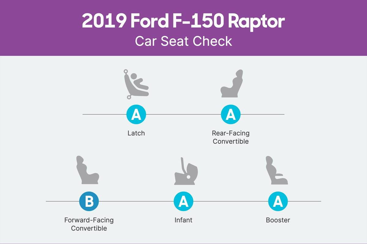 ford-f-150-raptor-2019-csc-scorecard.jpg