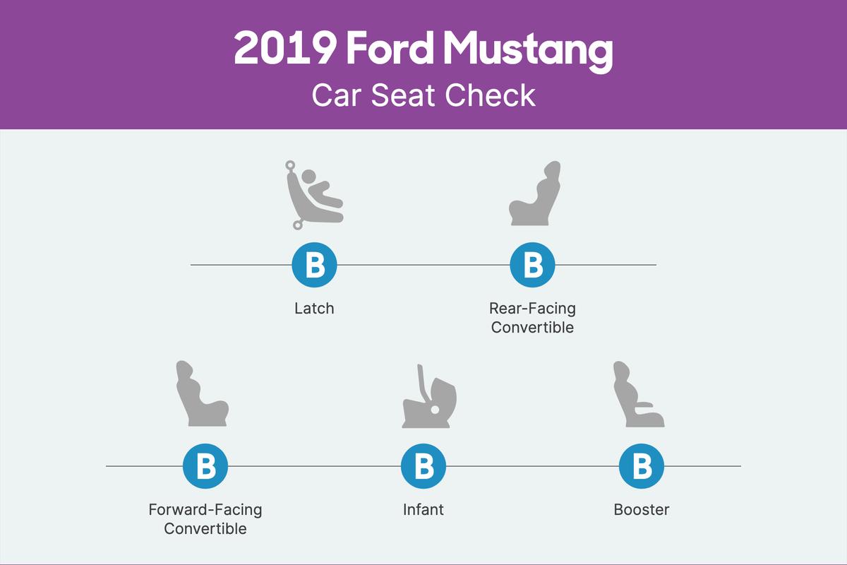 ford-mustang-2019-csc-scorecard.png