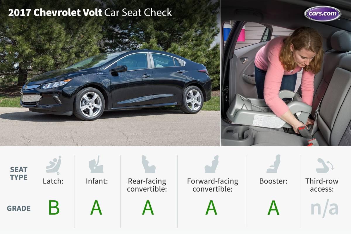 2017 Chevrolet Volt Car Seat Check News Cars Com