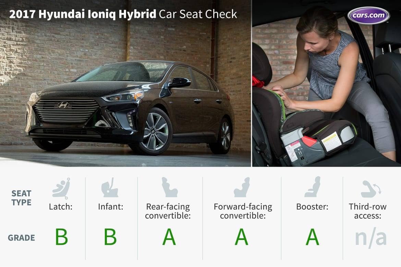2017 Hyundai Ioniq Hybrid: Car Seat Check