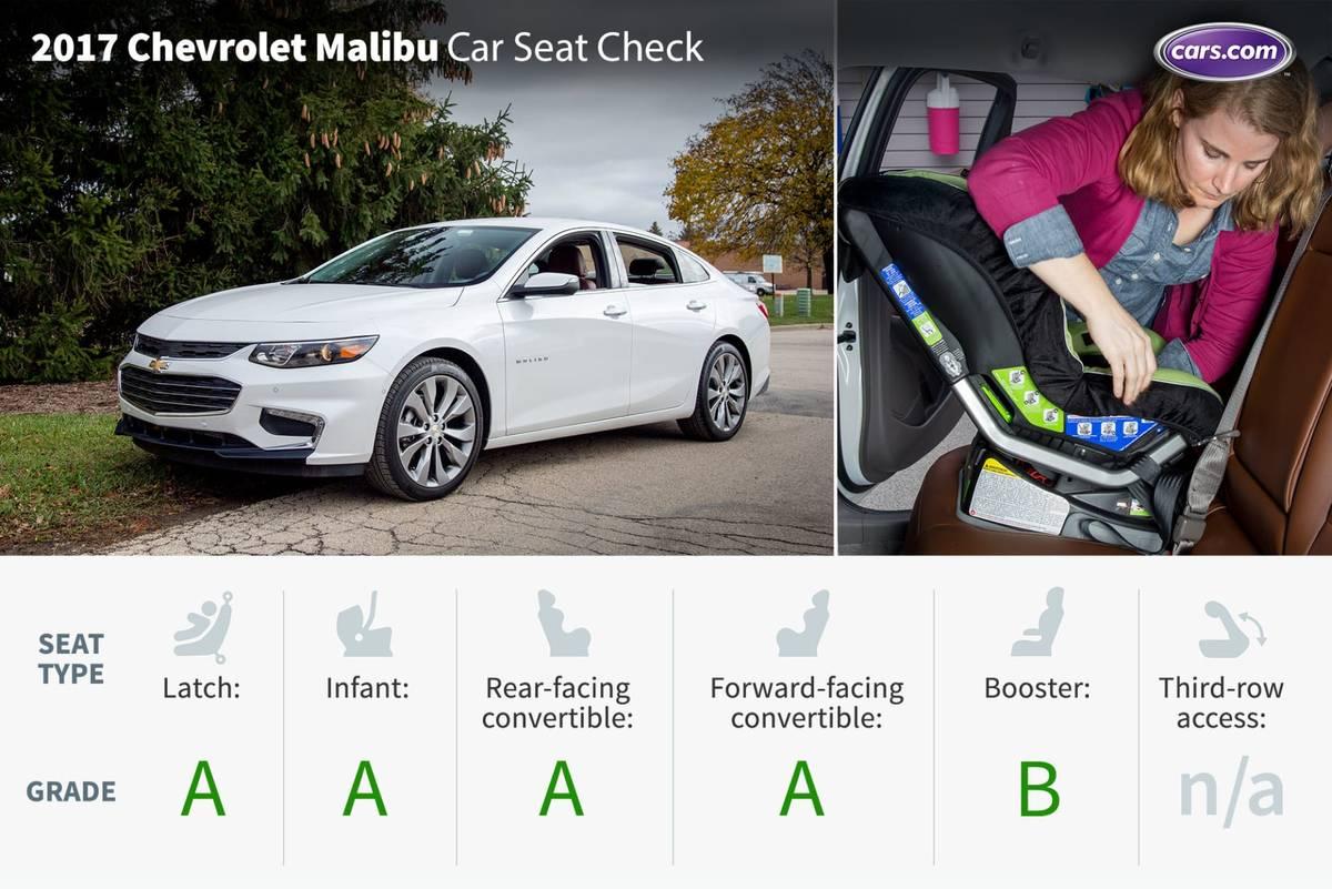 2017 Chevrolet Malibu: Car Seat Check