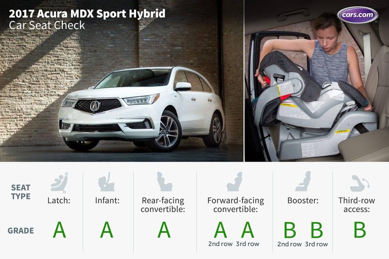 2017 Acura MDX Sport Hybrid: Car Seat Check
