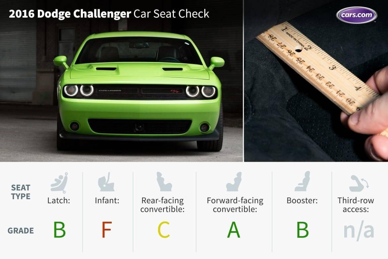 16Dodge_Challenger_CSC_ES_Lead.jpg
