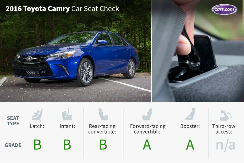 16_Toyota_Camry_CSC_Lead.jpeg