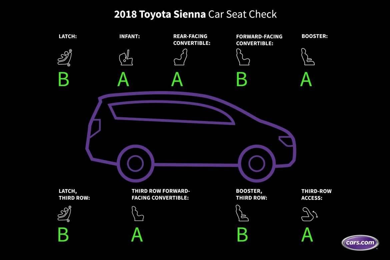 01-toyota-sienna-2018-car-seat-check--graded--scorecard.jpg