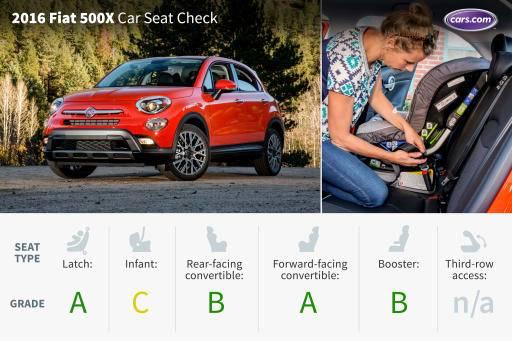 2016 Fiat 500X: Car Seat Check