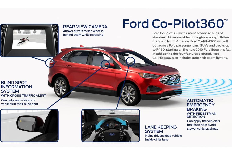 Ford CoPilot360 graphic.jpg