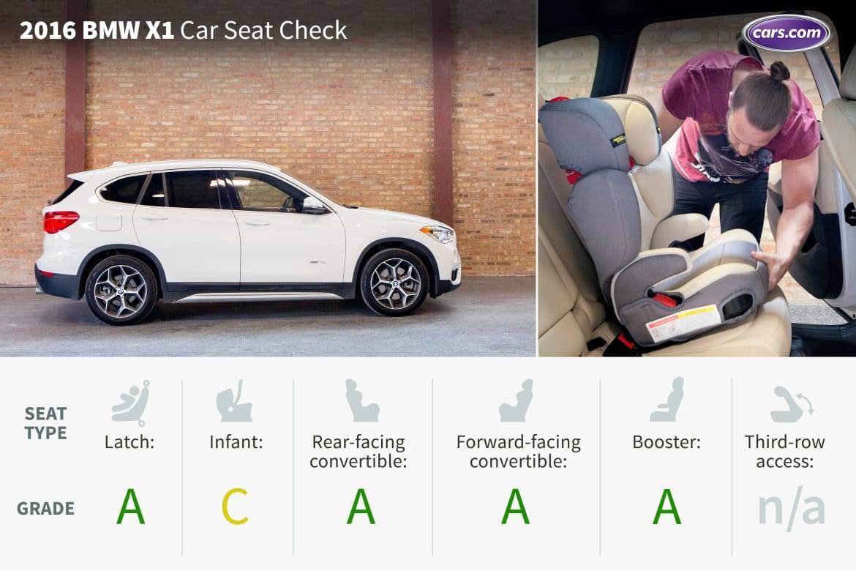 2016 BMW X1: Car Seat Check