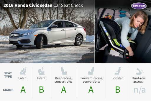 2016 Honda Civic Sedan: Car Seat Check
