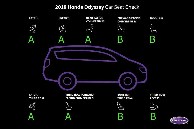 honda-odyssey-2019-car-seat-check-repurp-CARD.jpg