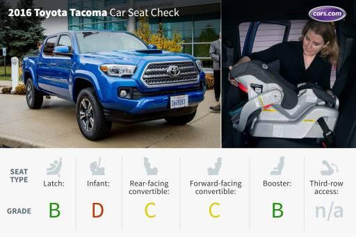 2016 Toyota Tacoma: Car Seat Check