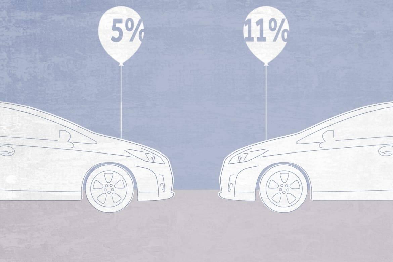 Auto Loan Calculation illustration