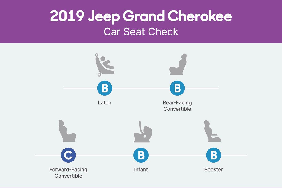 jeep-grand-cherokee-2019-csc-scorecard.png