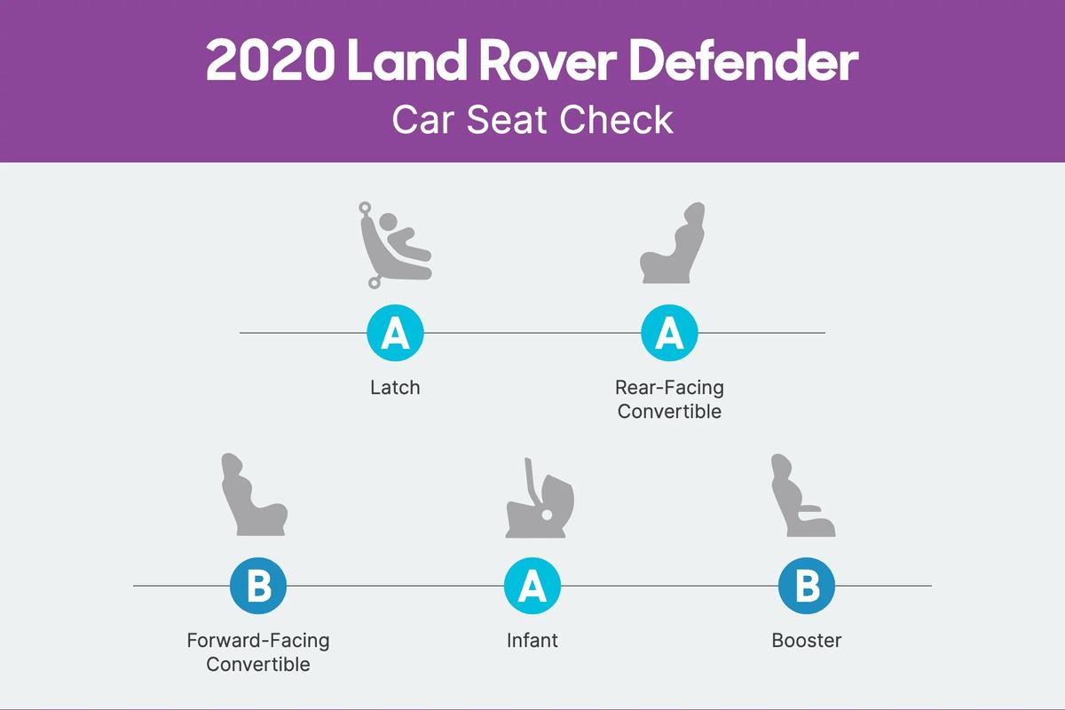 land-rover-defender-2020-csc-scorecard.png