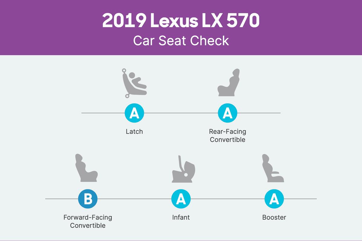 lexus-lx-570-2019-csc-scorecard