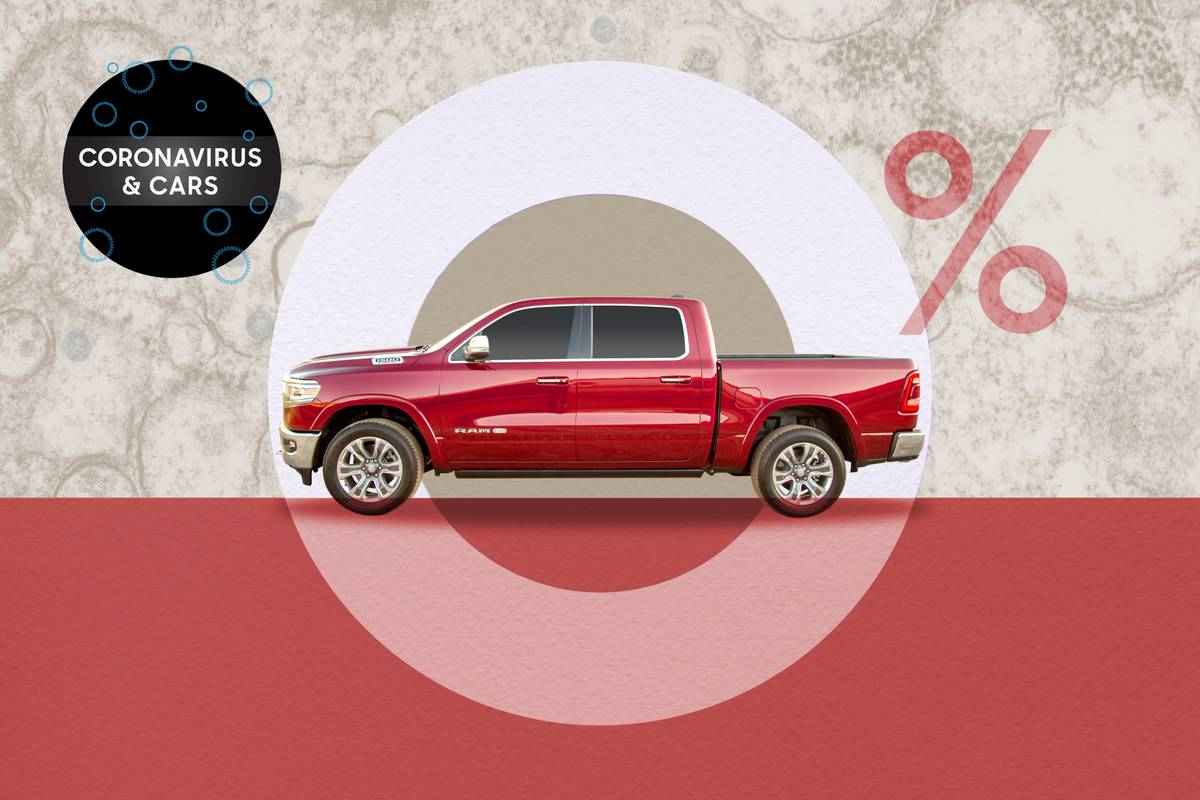 Coronavirus Car Deals: 5 Chrysler, Jeep, Ram Models With 0% Financing and Why You Should Consider Them