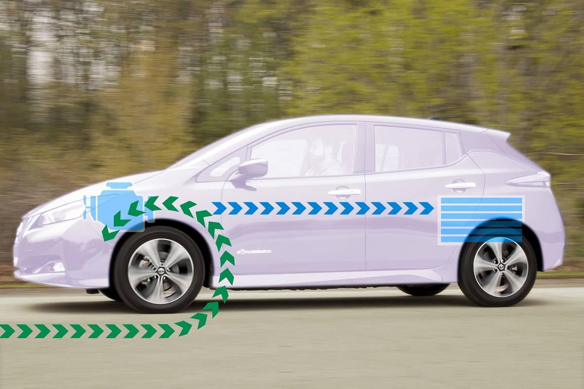 Regenerative braking diagram on a 2019 Nissan Leaf e-Plus