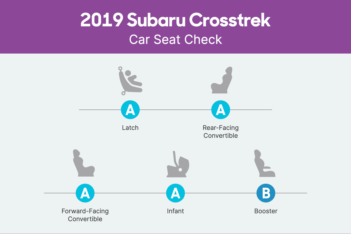 subaru-crosstrek-2019-csc-scorecard.png