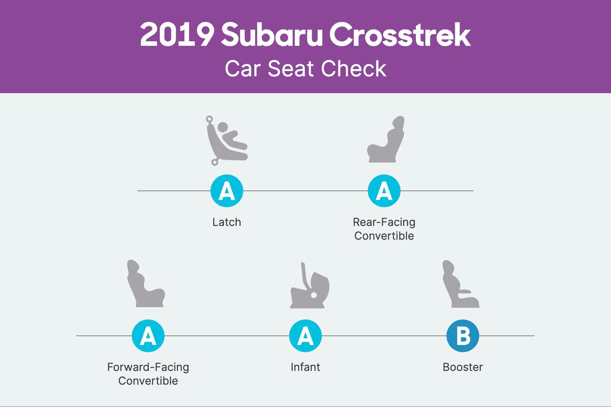 How Do Car Seats Fit in a 2019 Subaru Crosstrek?
