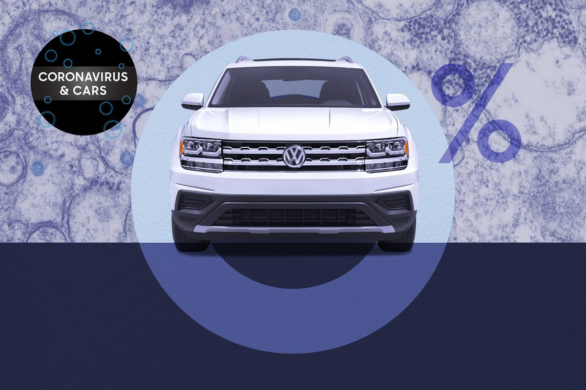Coronavirus and Car Buying: 0% Financing Deals Extended Through May and Beyond