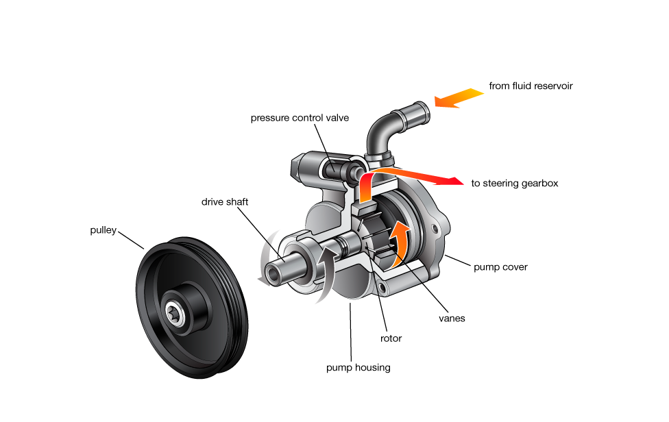 Vehicle Service & Repair Center | Cars com
