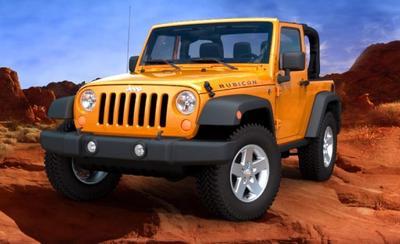 Dayton Andrews Jeep >> Dayton Andrews Dodge Chrysler Jeep Ram St Petersburg In